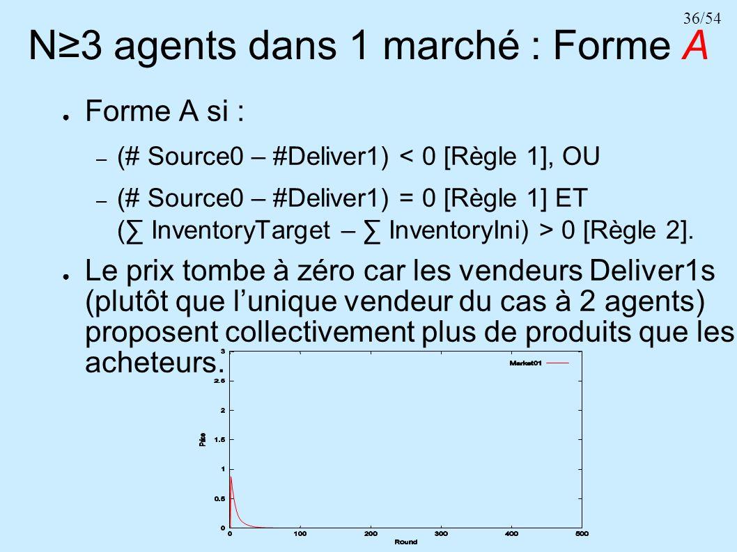N≥3 agents dans 1 marché : Forme A