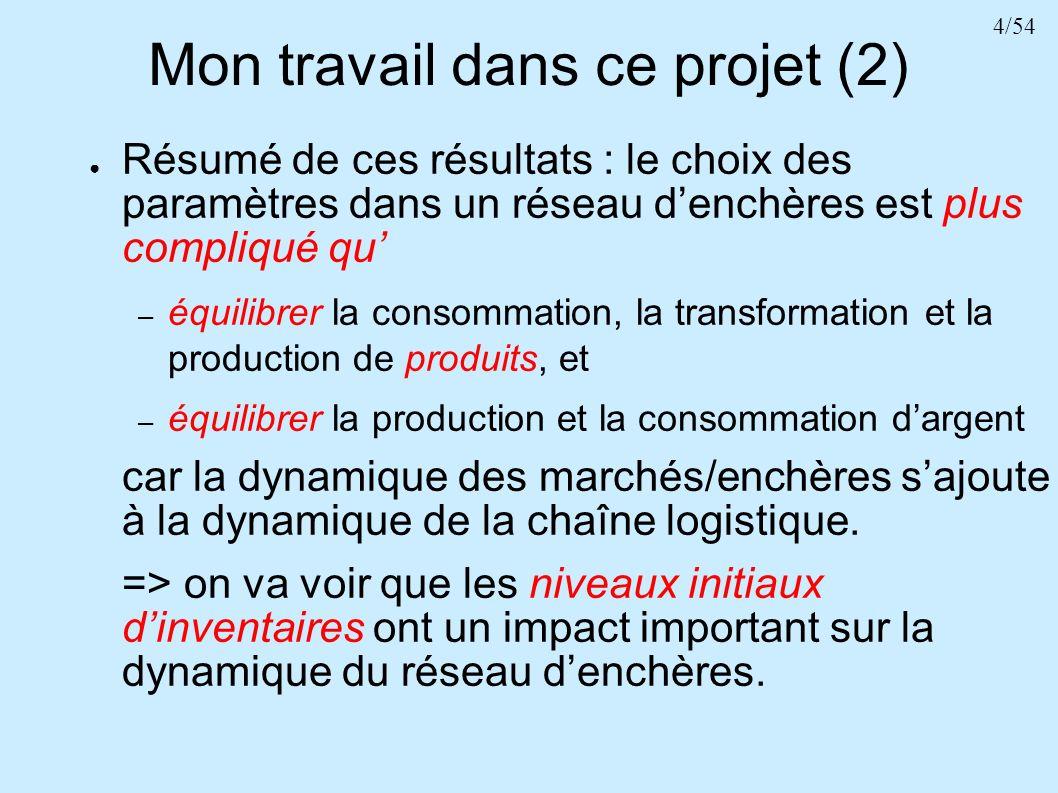 Mon travail dans ce projet (2)