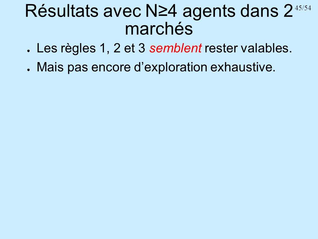 Résultats avec N≥4 agents dans 2 marchés