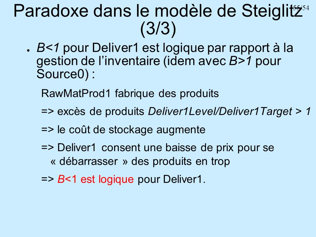 Paradoxe dans le modèle de Steiglitz (3/3)