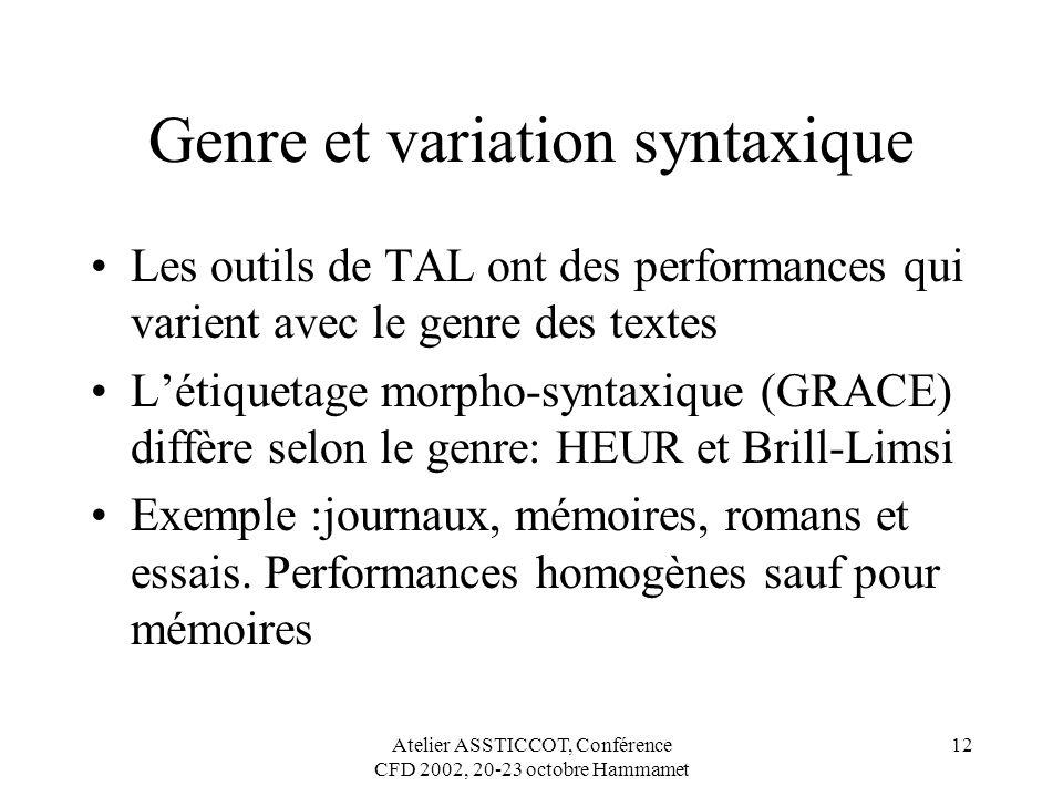 Genre et variation syntaxique