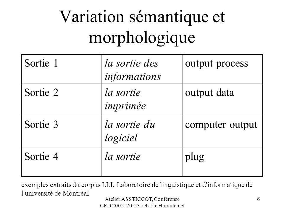 Variation sémantique et morphologique