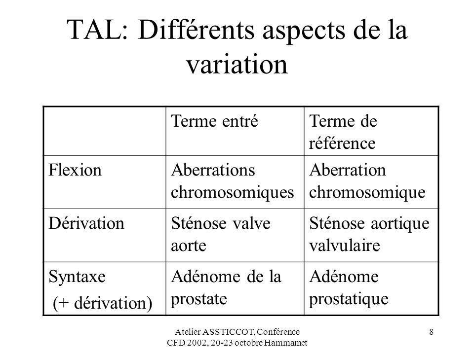 TAL: Différents aspects de la variation