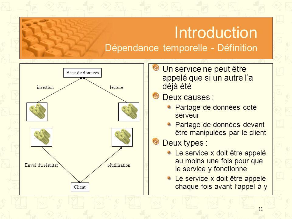 Introduction Dépendance temporelle - Définition