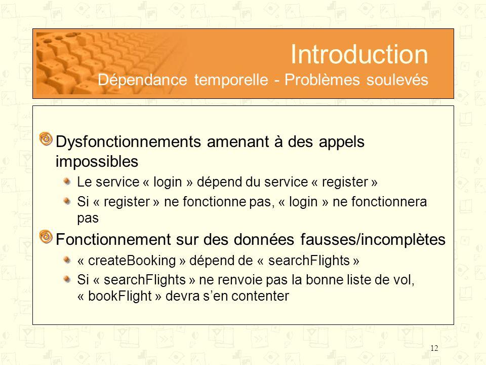 Introduction Dépendance temporelle - Problèmes soulevés