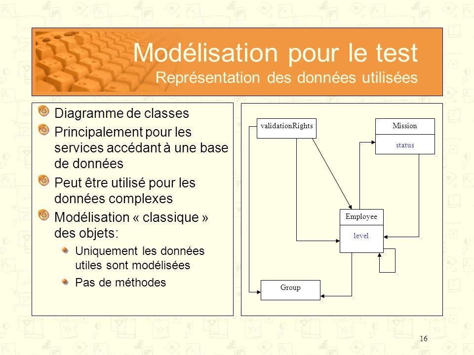 Modélisation pour le test Représentation des données utilisées