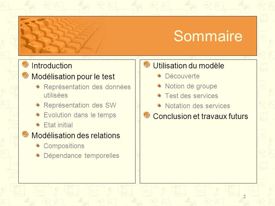 Sommaire Introduction Modélisation pour le test