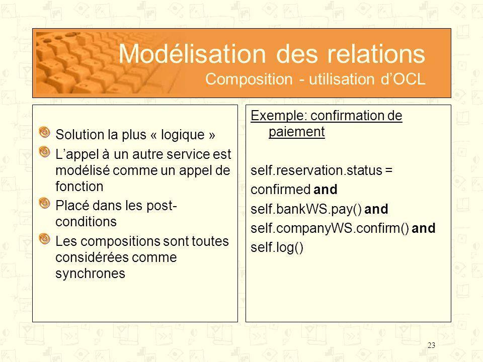 Modélisation des relations Composition - utilisation d'OCL