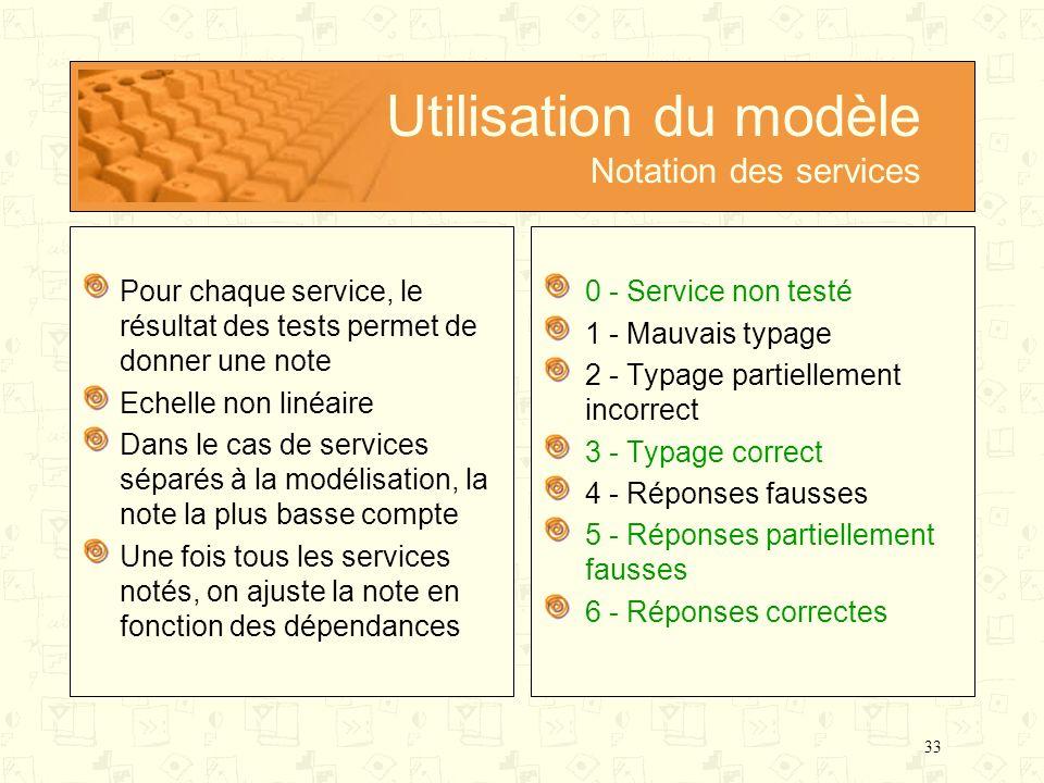 Utilisation du modèle Notation des services