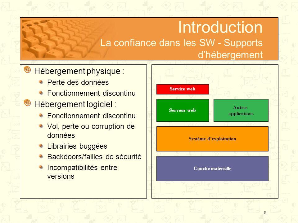 Introduction La confiance dans les SW - Supports d'hébergement
