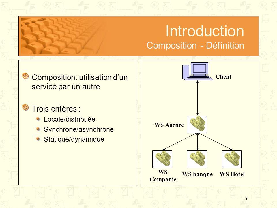 Introduction Composition - Définition