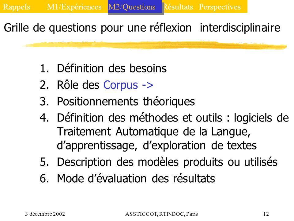 Grille de questions pour une réflexion interdisciplinaire