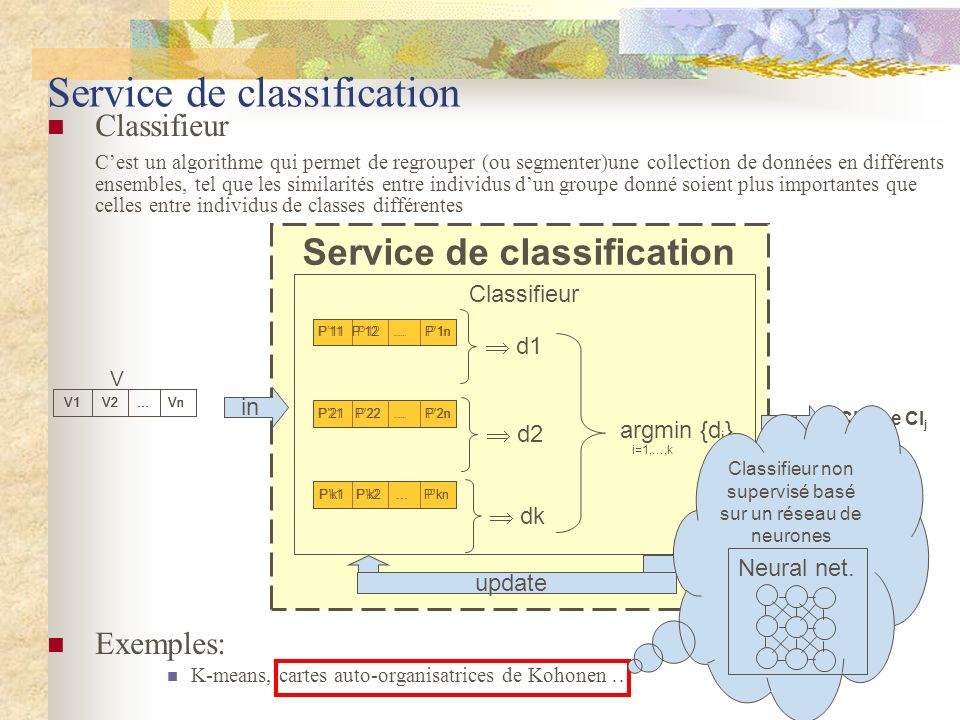 Service de classification