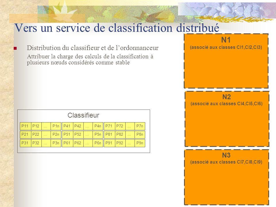Vers un service de classification distribué