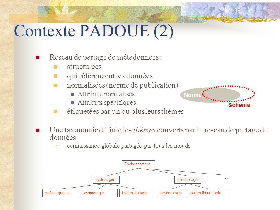 Contexte PADOUE (2) Réseau de partage de métadonnées : structurées