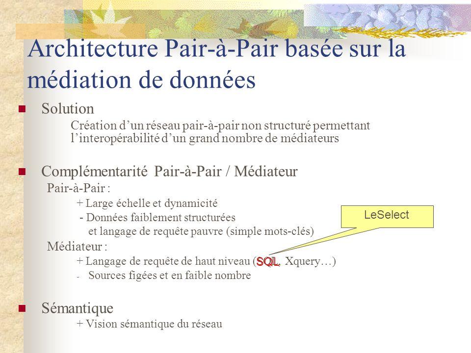 Architecture Pair-à-Pair basée sur la médiation de données