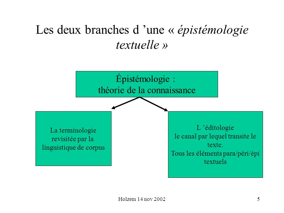 Les deux branches d 'une « épistémologie textuelle »