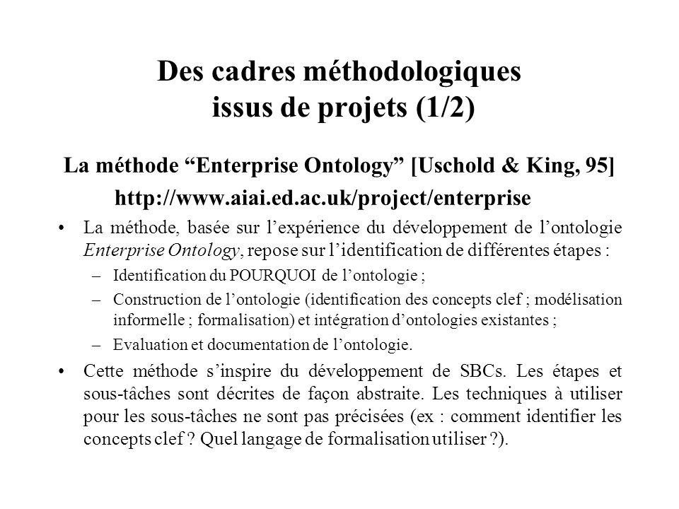 Des cadres méthodologiques issus de projets (1/2)