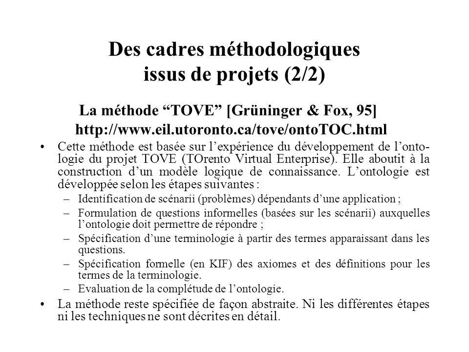 Des cadres méthodologiques issus de projets (2/2)