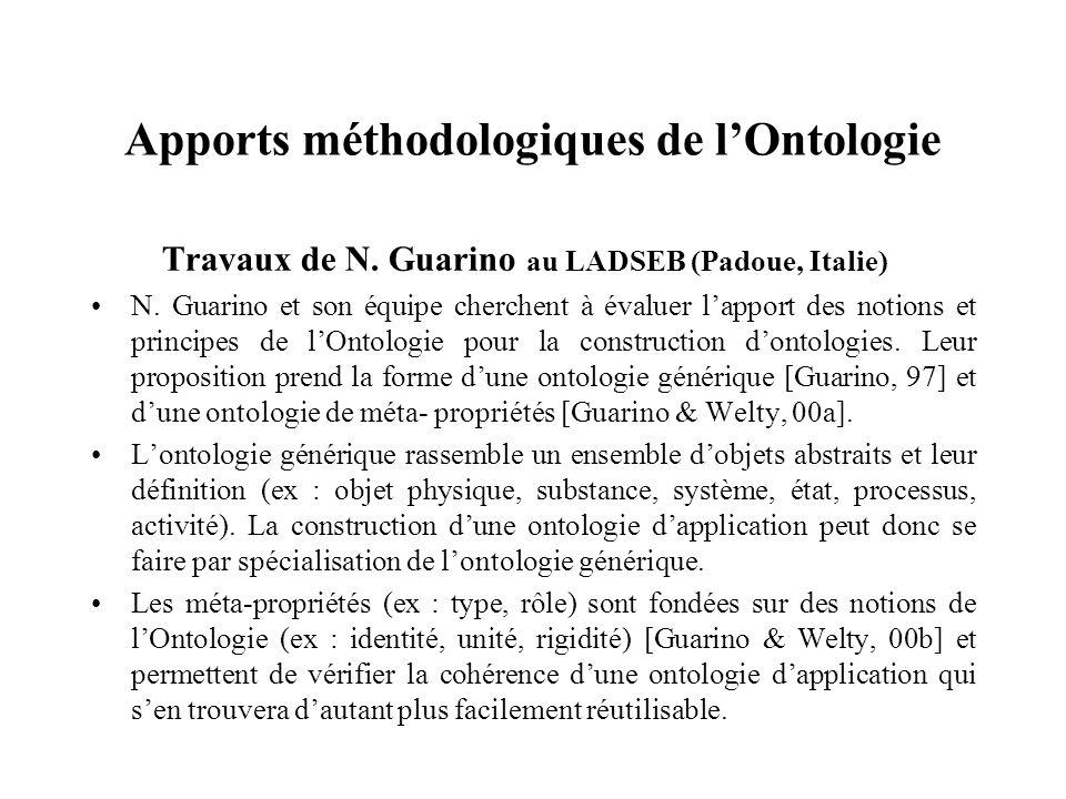 Apports méthodologiques de l'Ontologie