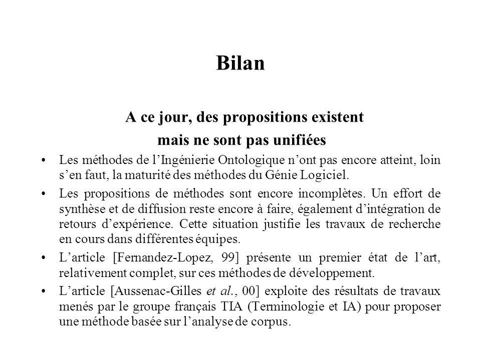 Bilan A ce jour, des propositions existent mais ne sont pas unifiées