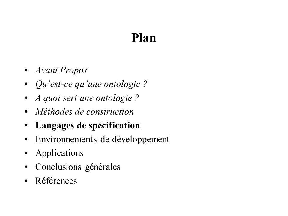 Plan Avant Propos Qu'est-ce qu'une ontologie