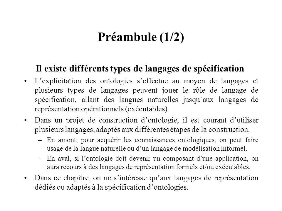 Préambule (1/2) Il existe différents types de langages de spécification.