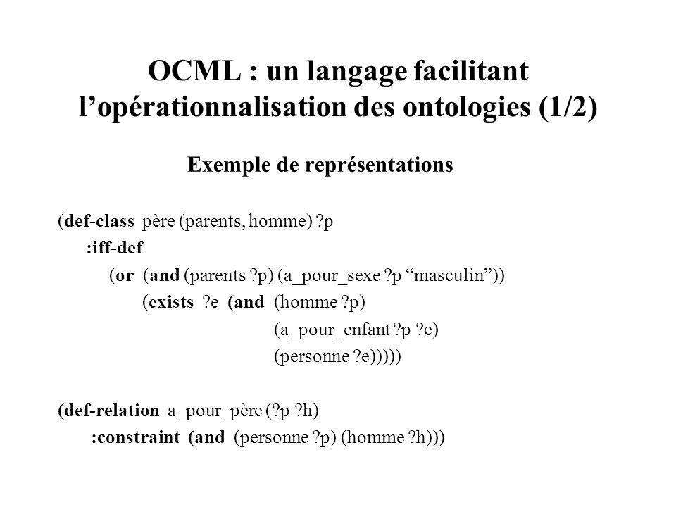 OCML : un langage facilitant l'opérationnalisation des ontologies (1/2)