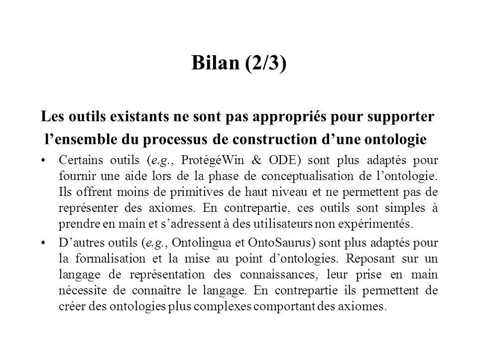 Bilan (2/3) Les outils existants ne sont pas appropriés pour supporter