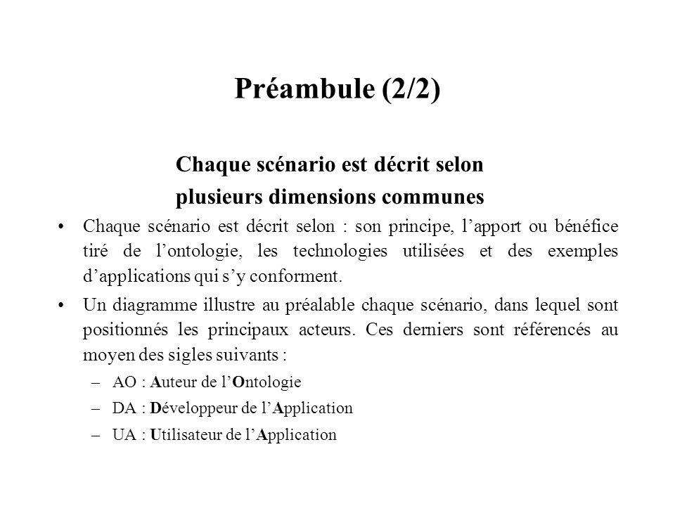 Préambule (2/2) Chaque scénario est décrit selon