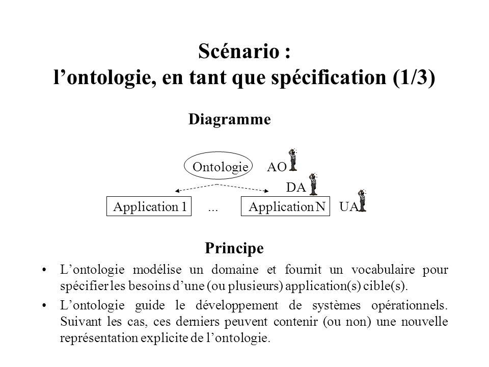 Scénario : l'ontologie, en tant que spécification (1/3)