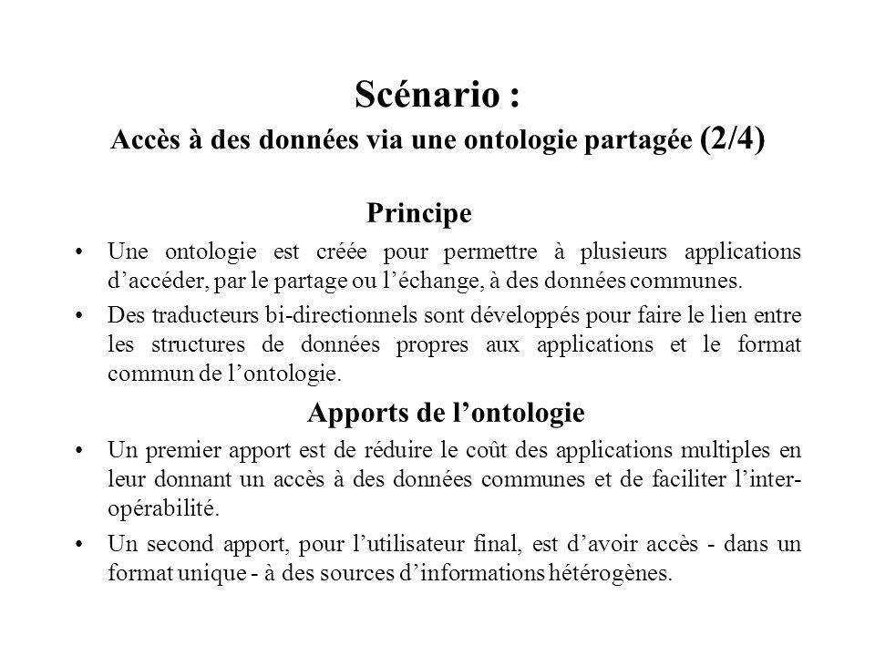 Scénario : Accès à des données via une ontologie partagée (2/4)
