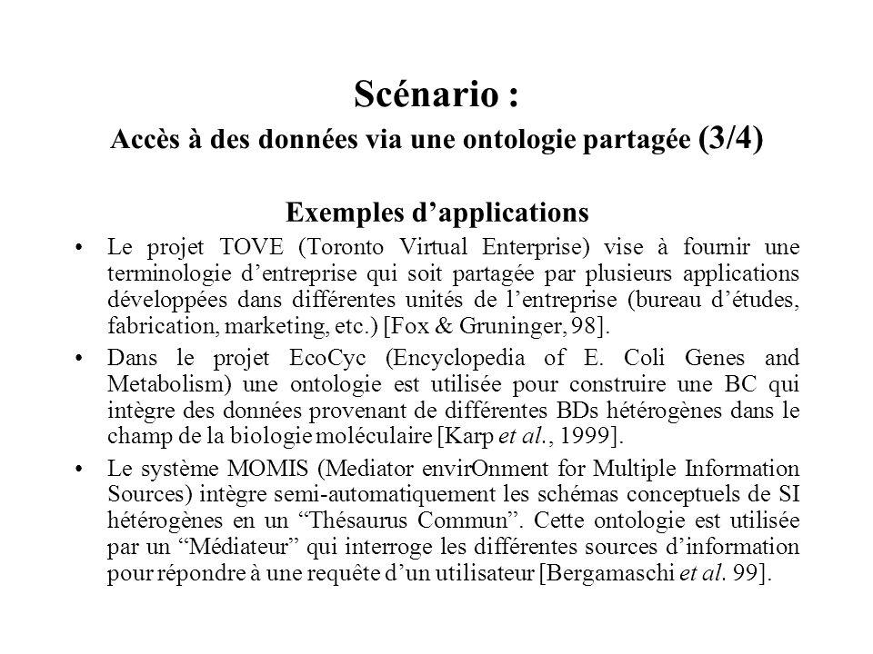 Scénario : Accès à des données via une ontologie partagée (3/4)