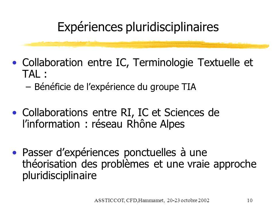 Expériences pluridisciplinaires