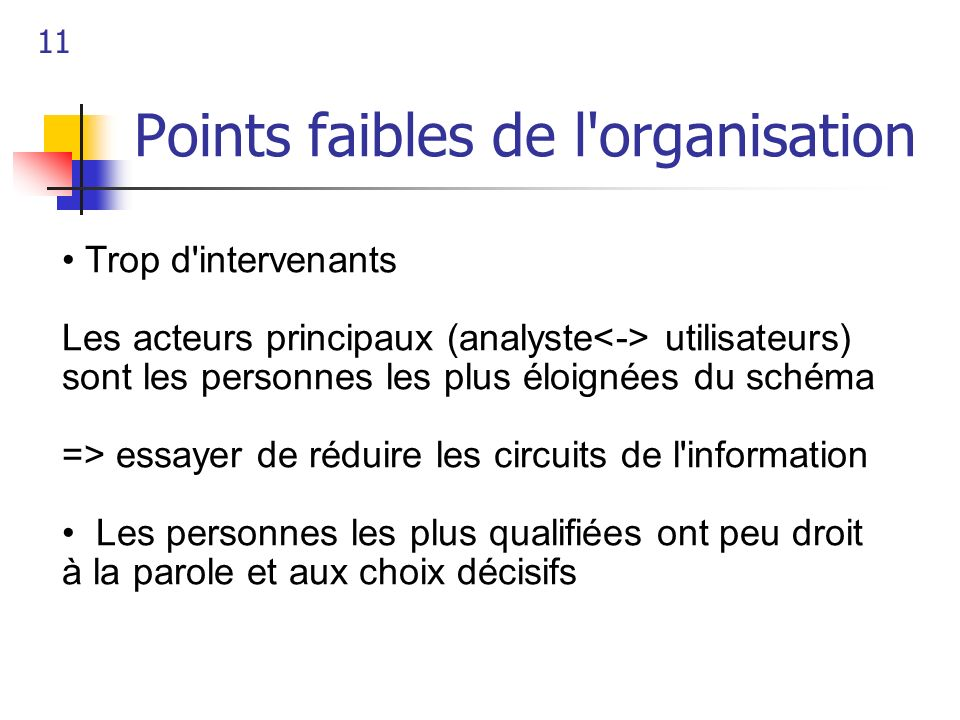 Points faibles de l organisation