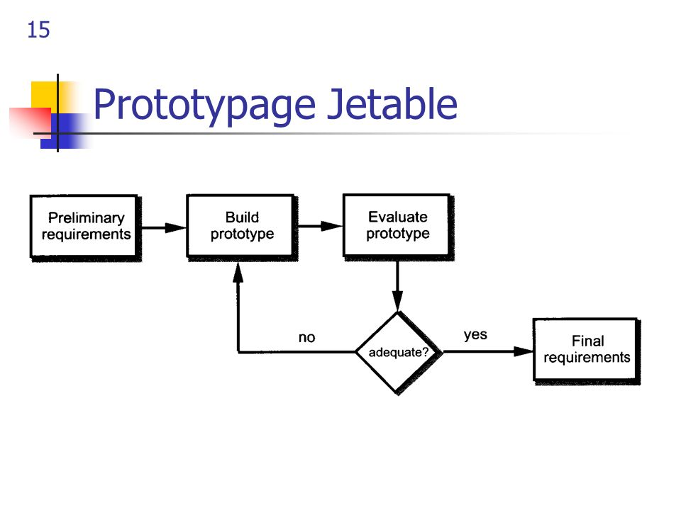 Prototypage Jetable