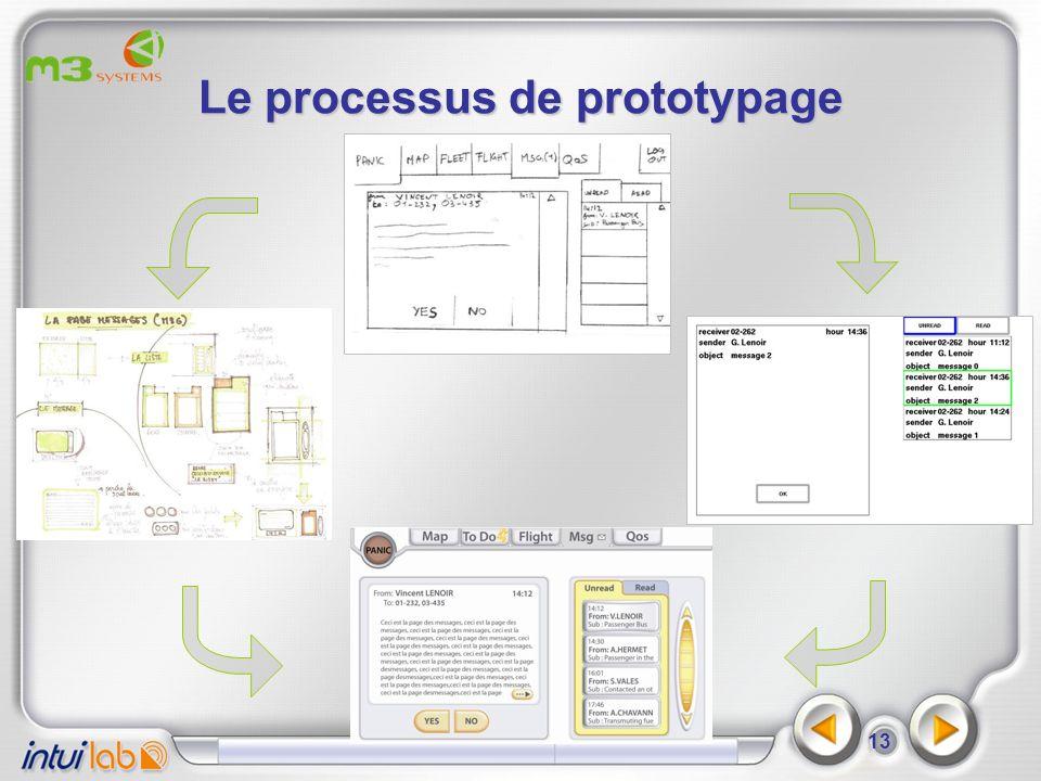 Le processus de prototypage