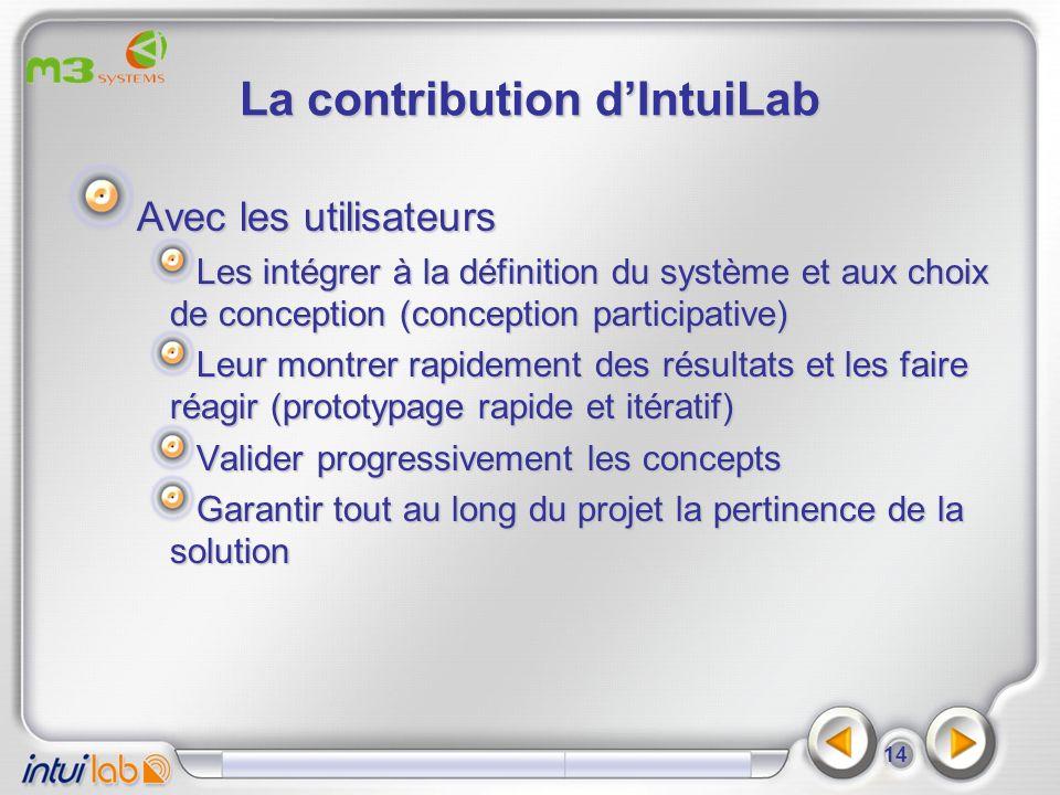 La contribution d'IntuiLab