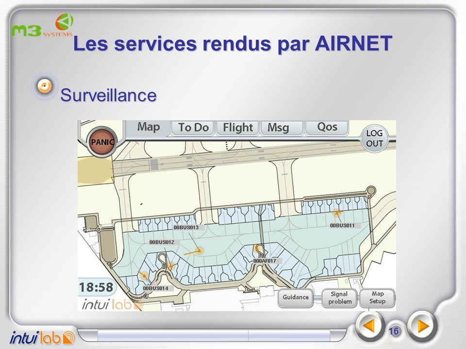 Les services rendus par AIRNET