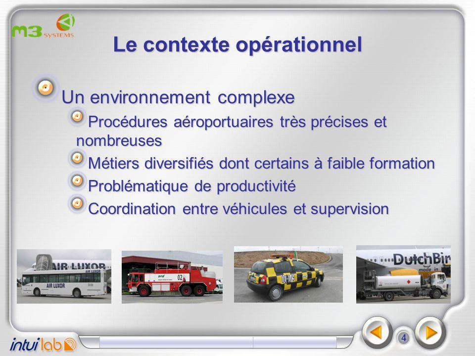 Le contexte opérationnel