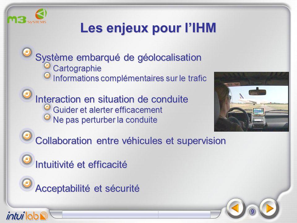 Les enjeux pour l'IHM Système embarqué de géolocalisation