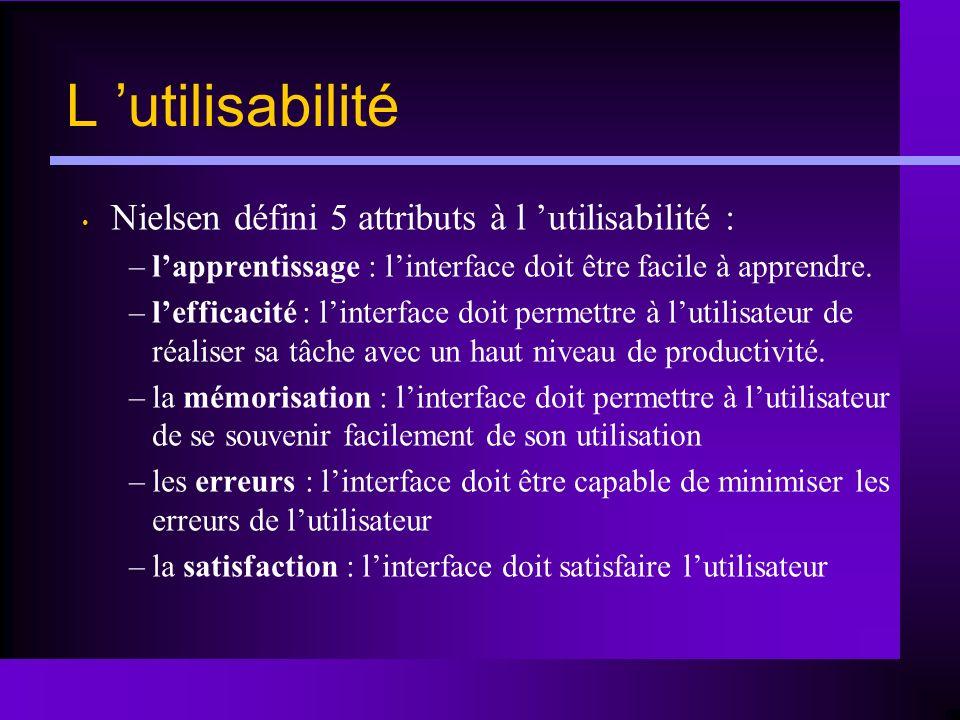 L 'utilisabilité Nielsen défini 5 attributs à l 'utilisabilité :