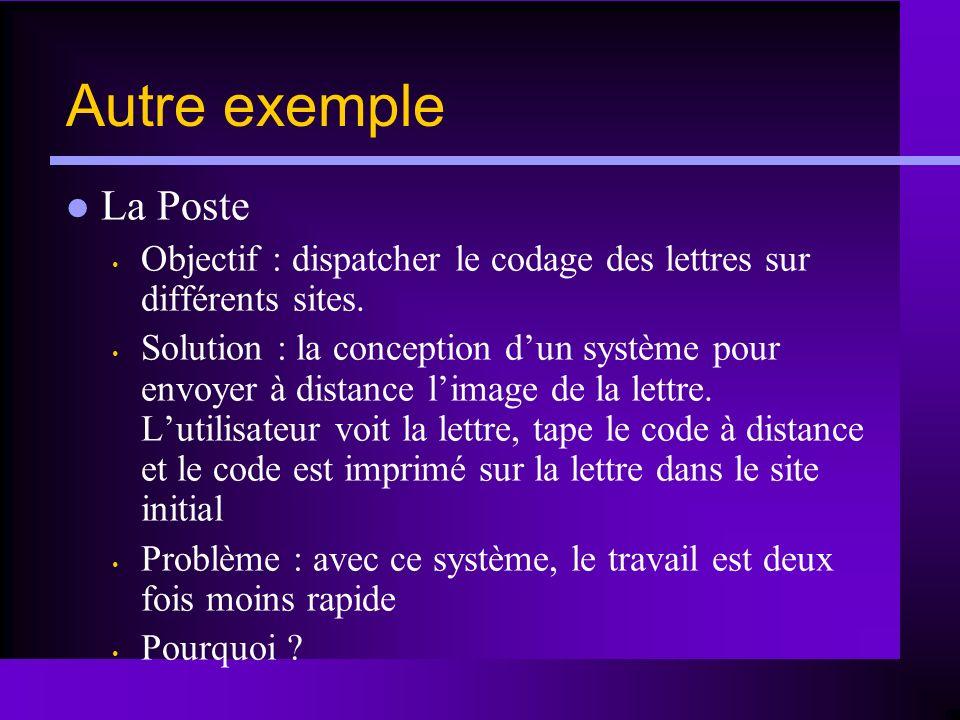 Autre exemple La Poste. Objectif : dispatcher le codage des lettres sur différents sites.