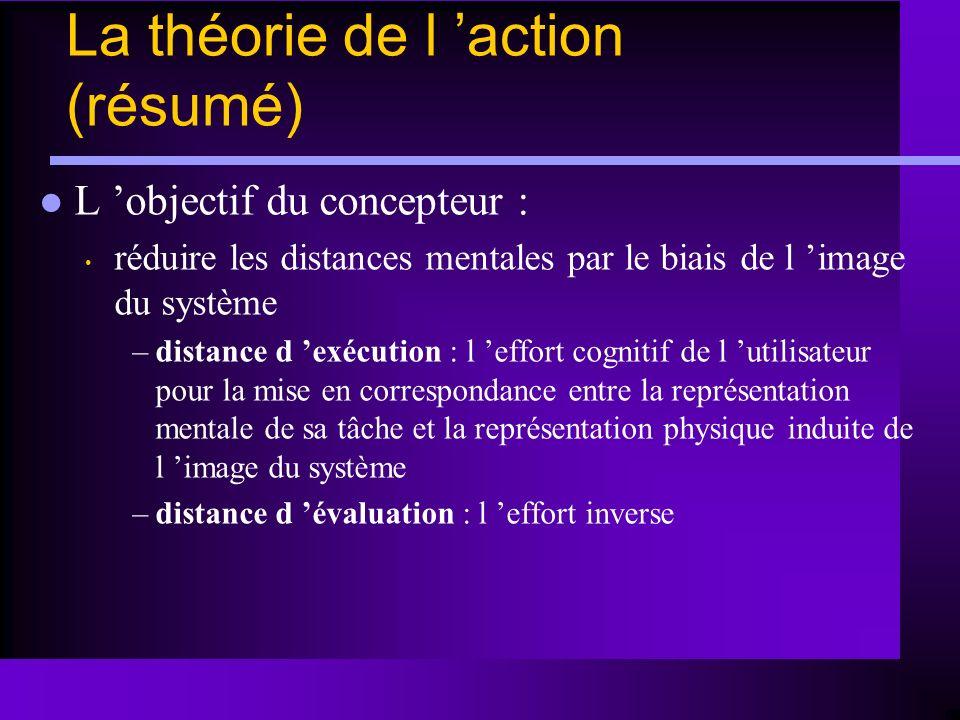 La théorie de l 'action (résumé)
