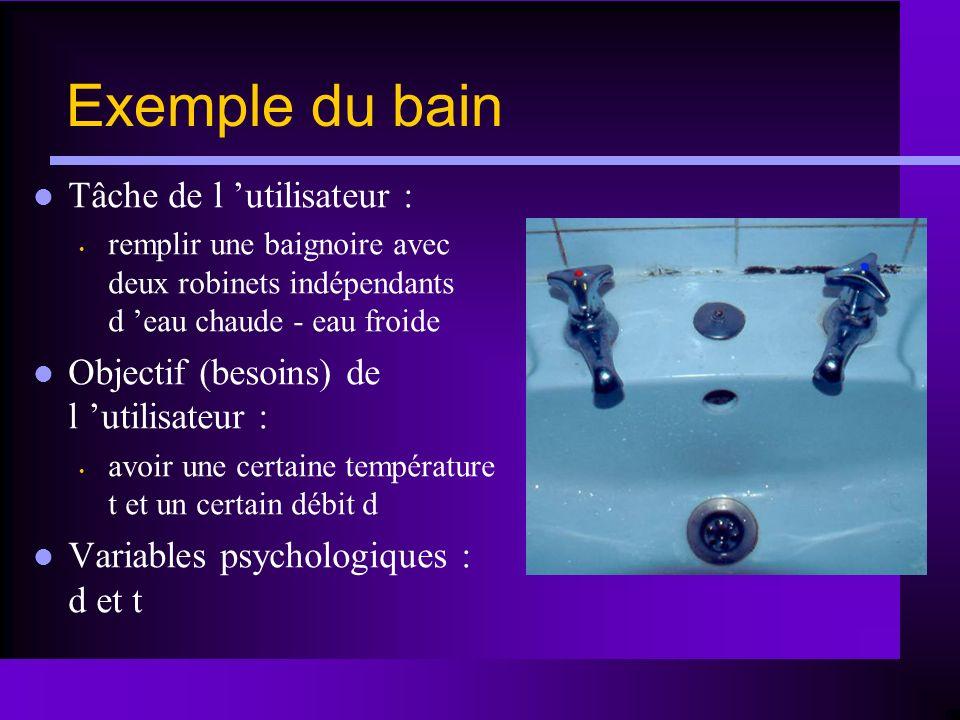 Exemple du bain Tâche de l 'utilisateur :