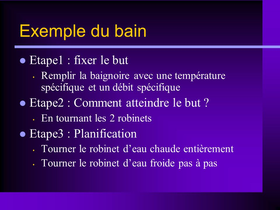 Exemple du bain Etape1 : fixer le but
