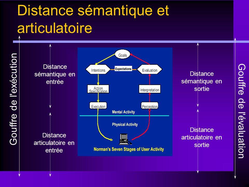 Distance sémantique et articulatoire