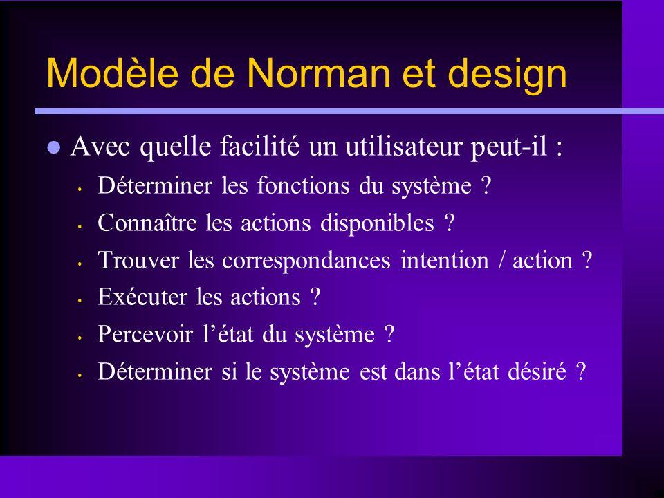 Modèle de Norman et design