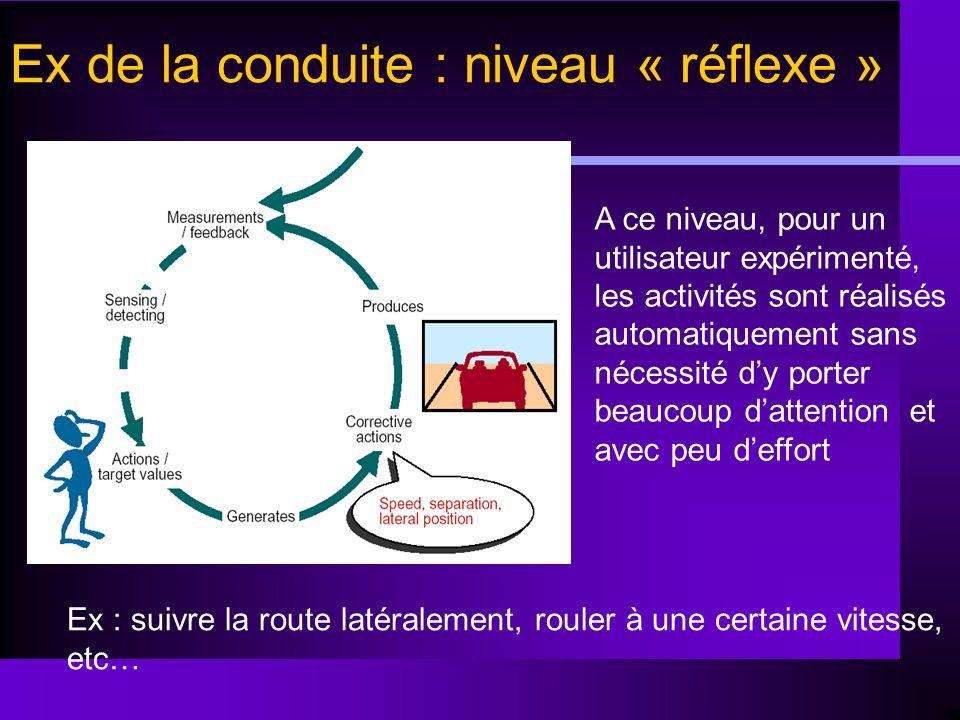 Ex de la conduite : niveau « réflexe »