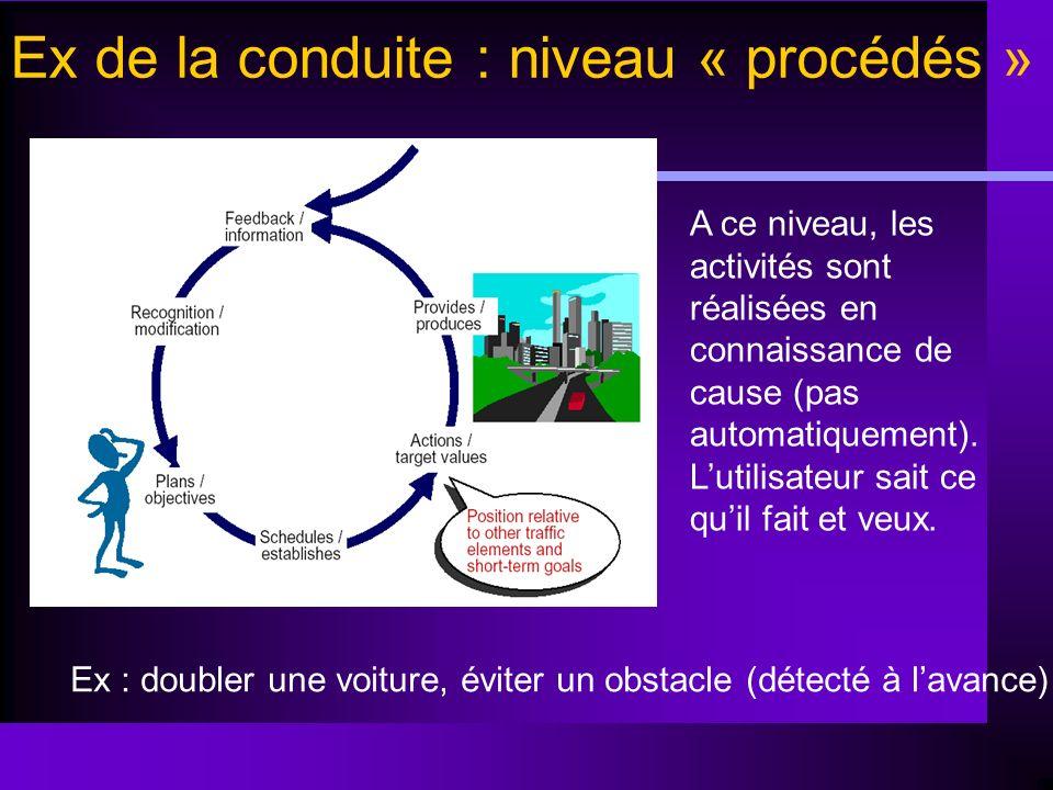 Ex de la conduite : niveau « procédés »